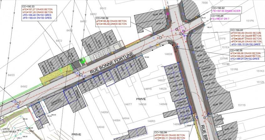 Plan urbain/égouttage