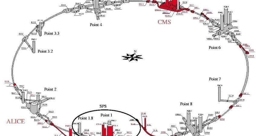 Plan général CERN